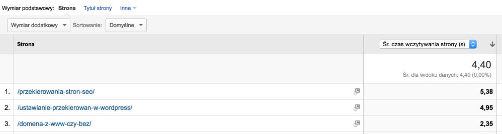 Szybkość witryny – czas wczytywania - Google Analytics