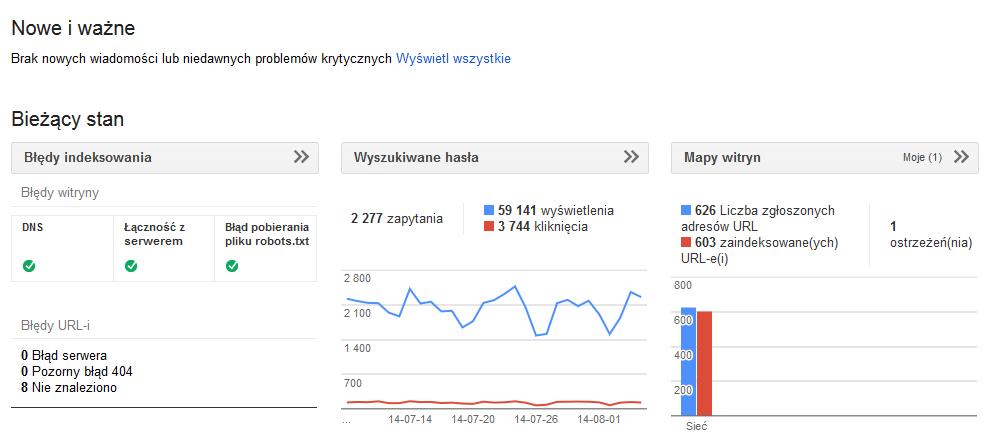 Narzędzia dla Webmasterów od Google